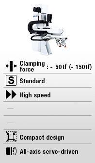 SVR-C50 (Insert system type)