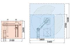 Conducive towards building space-saving, flexible production lines [2]